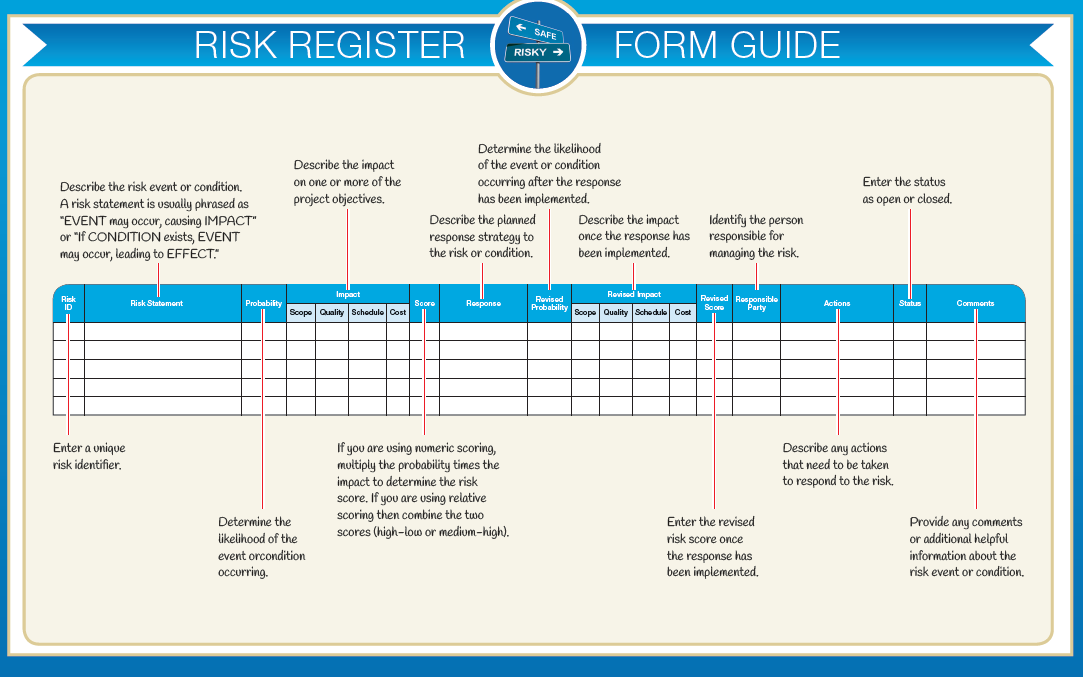 pmpx_risk_form preview