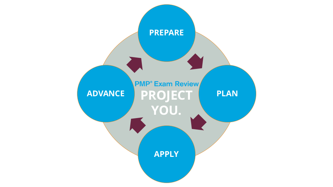 project-you-logo